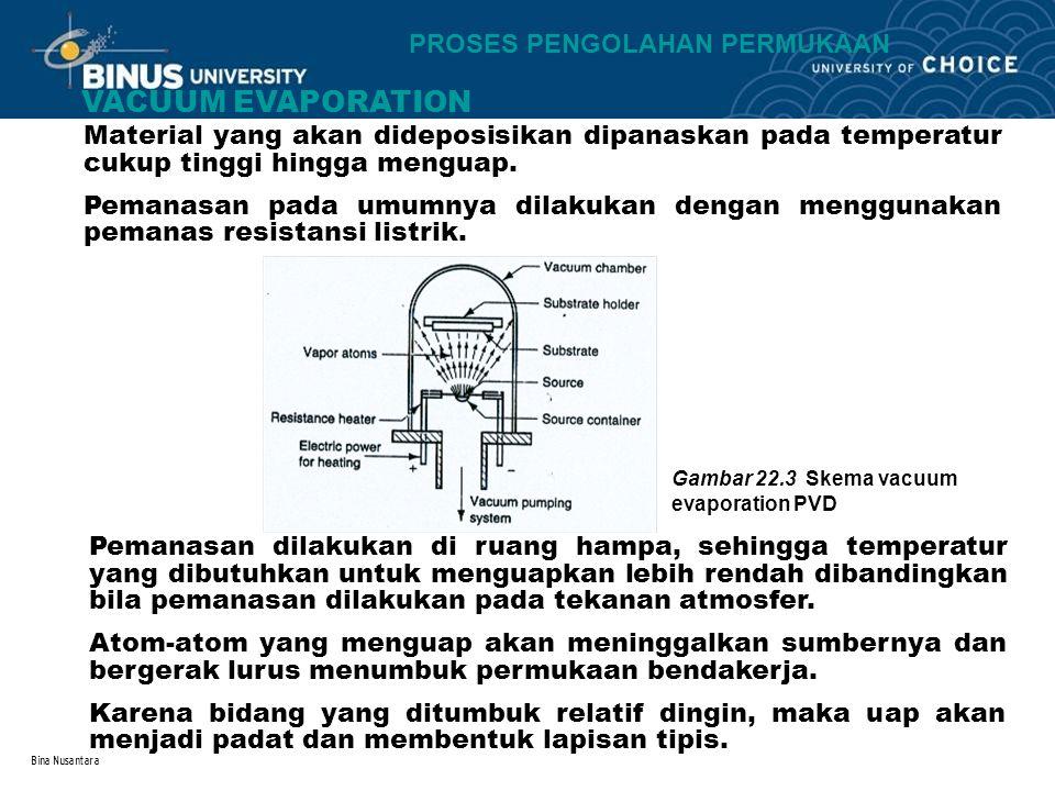 Bina Nusantara PROSES PENGOLAHAN PERMUKAAN VACUUM EVAPORATION Material yang akan dideposisikan dipanaskan pada temperatur cukup tinggi hingga menguap.