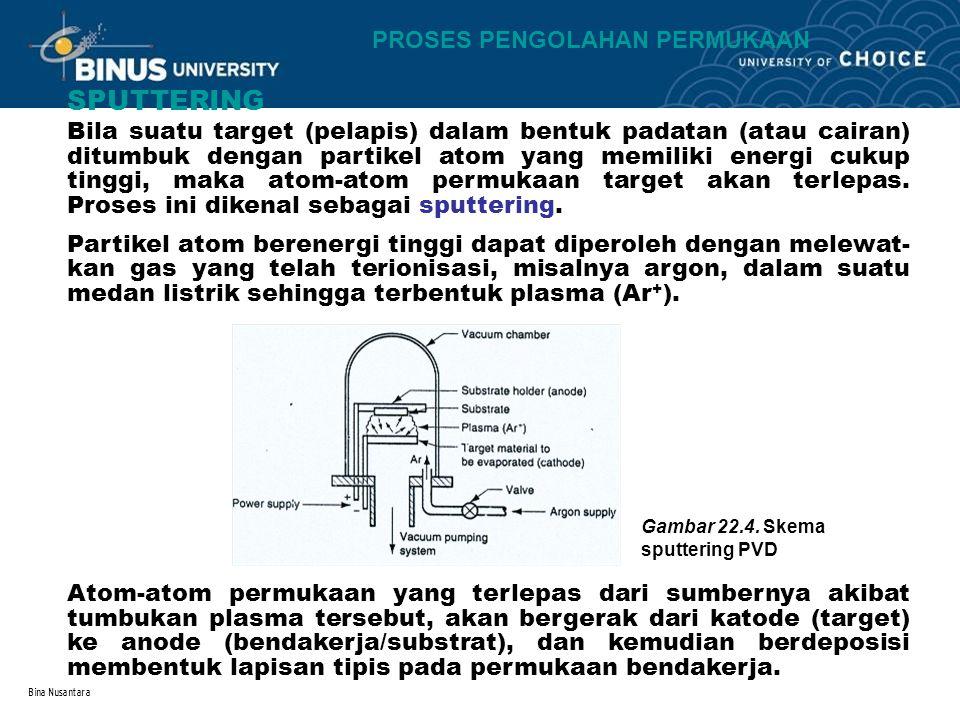 Bina Nusantara PROSES PENGOLAHAN PERMUKAAN SPUTTERING Bila suatu target (pelapis) dalam bentuk padatan (atau cairan) ditumbuk dengan partikel atom yang memiliki energi cukup tinggi, maka atom-atom permukaan target akan terlepas.