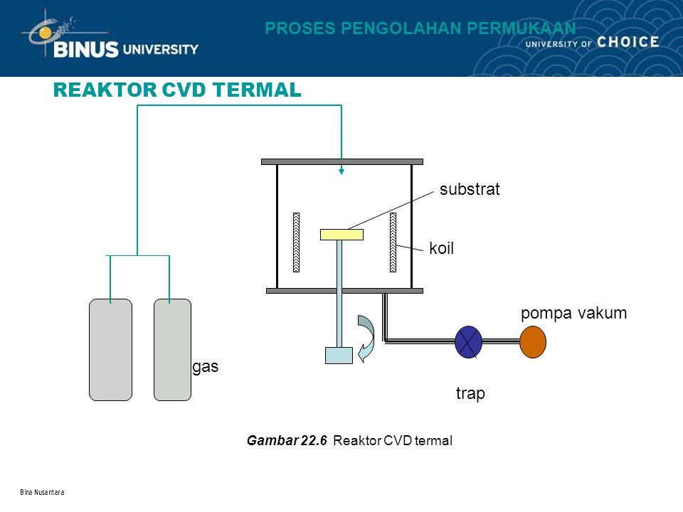 Bina Nusantara gas koil trap pompa vakum substrat Gambar 22.6 Reaktor CVD termal REAKTOR CVD TERMAL PROSES PENGOLAHAN PERMUKAAN