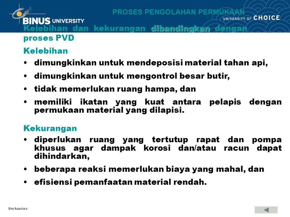 Bina Nusantara PROSES PENGOLAHAN PERMUKAAN dibandingkan Kelebihan dan kekurangan dibandingkan dengan proses PVD Kelebihan dimungkinkan untuk mendeposi