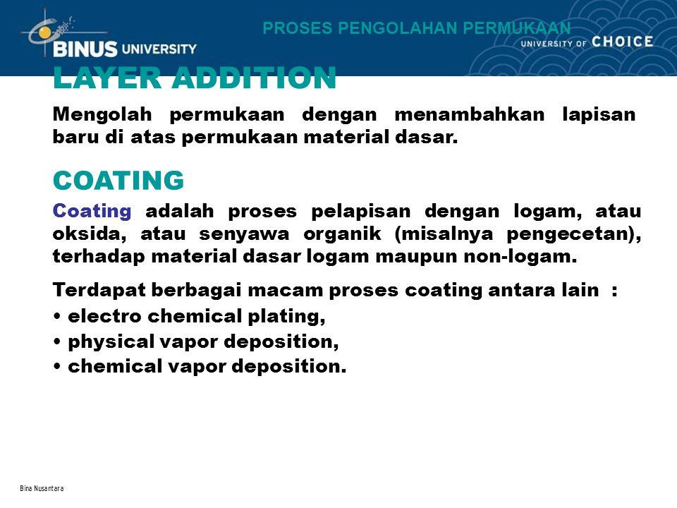 Bina Nusantara PROSES PENGOLAHAN PERMUKAAN LAYER ADDITION Mengolah permukaan dengan menambahkan lapisan baru di atas permukaan material dasar. COATING