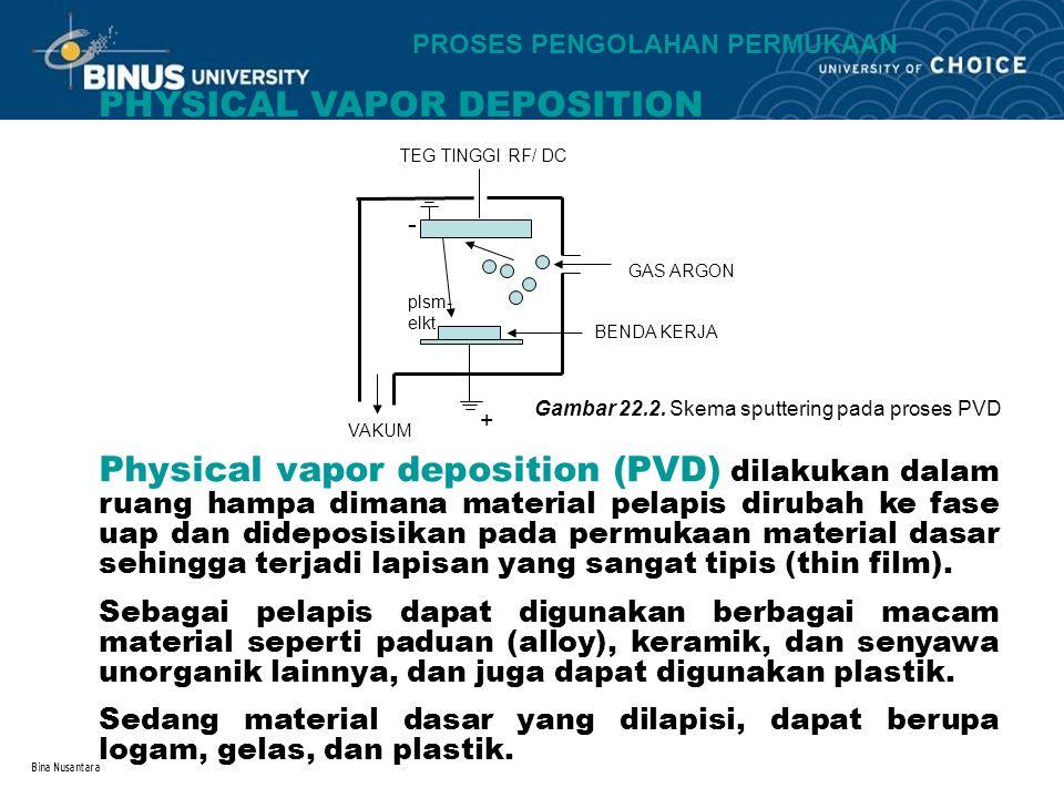 Bina Nusantara Terdapat 3 jenis mekanisme PVD : penguapan dalam ruang hampa (vacuum evaporation) pemercikan/pancaran partikel atom (sputtering) pelapisan ion (ion plating) proses pelapisan anti refleksi pada lensa optik rangkaian penghubung dalam integrated circuit (IC) proses pelapisan perkakas potong dengan TiN proses pelapisan pada cetakan plastik Contoh pemakaian : PROSES PENGOLAHAN PERMUKAAN