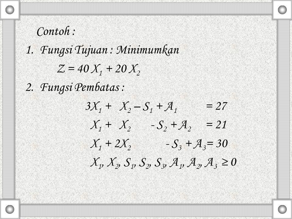 Contoh : 1. Fungsi Tujuan : Minimumkan Z = 40 X 1 + 20 X 2 2. Fungsi Pembatas : 3X 1 + X 2 – S 1 + A 1 = 27 X 1 + X 2 - S 2 + A 2 = 21 X 1 + 2X 2 - S