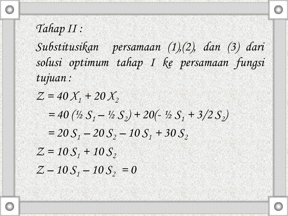 Tahap II : Substitusikan persamaan (1),(2), dan (3) dari solusi optimum tahap I ke persamaan fungsi tujuan : Z = 40 X 1 + 20 X 2 = 40 (½ S 1 – ½ S 2 )