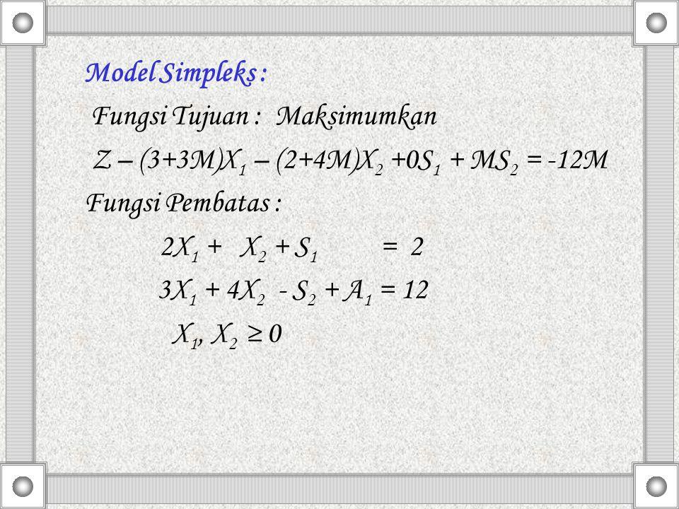 Model Simpleks : Fungsi Tujuan : Maksimumkan Z – (3+3M)X 1 – (2+4M)X 2 +0S 1 + MS 2 = -12M Fungsi Pembatas : 2X 1 + X 2 + S 1 = 2 3X 1 + 4X 2 - S 2 +
