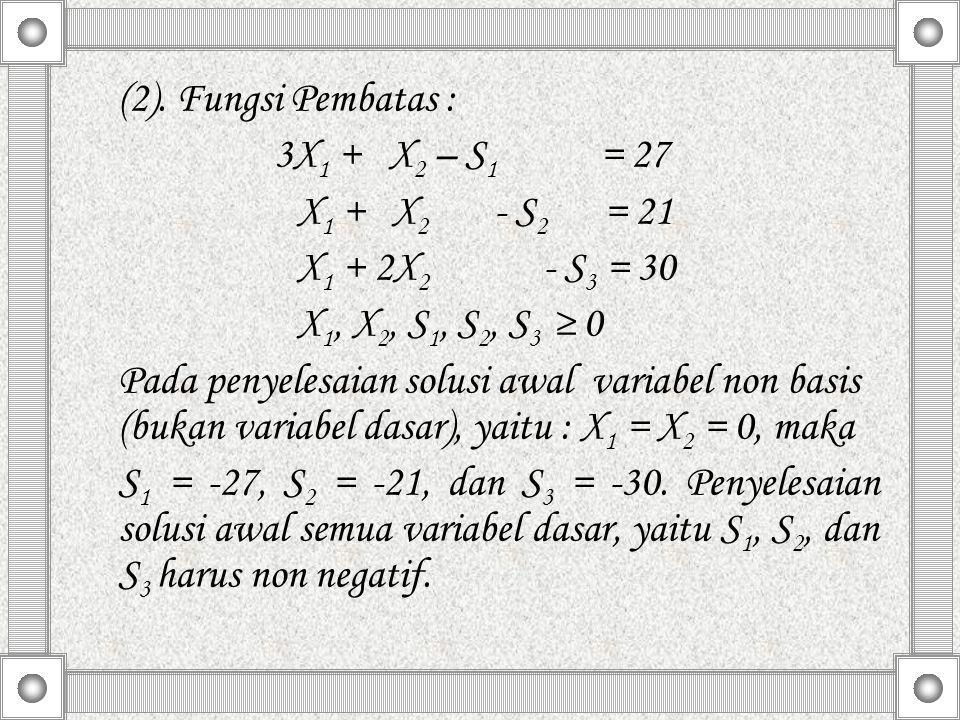 (2). Fungsi Pembatas : 3X 1 + X 2 – S 1 = 27 X 1 + X 2 - S 2 = 21 X 1 + 2X 2 - S 3 = 30 X 1, X 2, S 1, S 2, S 3 ≥ 0 Pada penyelesaian solusi awal vari