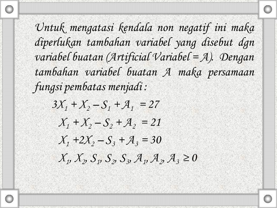 Untuk mengatasi kendala non negatif ini maka diperlukan tambahan variabel yang disebut dgn variabel buatan (Artificial Variabel = A). Dengan tambahan