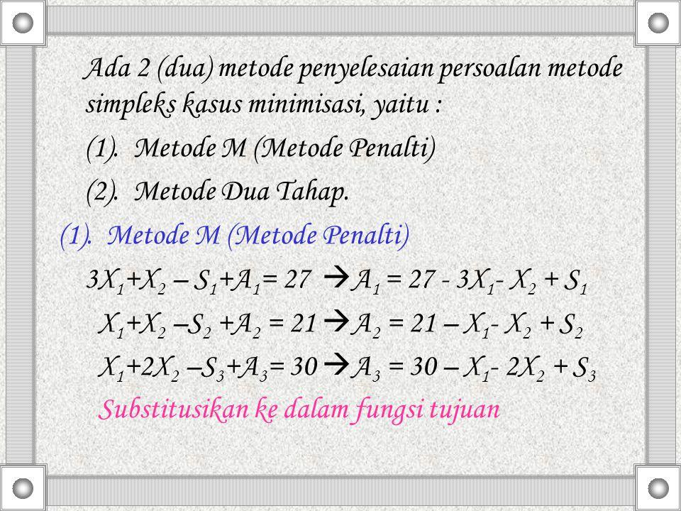 Ada 2 (dua) metode penyelesaian persoalan metode simpleks kasus minimisasi, yaitu : (1). Metode M (Metode Penalti) (2). Metode Dua Tahap. (1). Metode