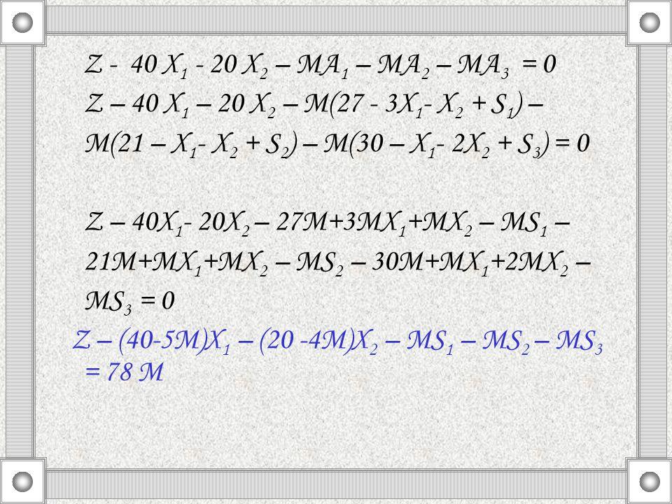 Z - 40 X 1 - 20 X 2 – MA 1 – MA 2 – MA 3 = 0 Z – 40 X 1 – 20 X 2 – M(27 - 3X 1 - X 2 + S 1 ) – M(21 – X 1 - X 2 + S 2 ) – M(30 – X 1 - 2X 2 + S 3 ) =
