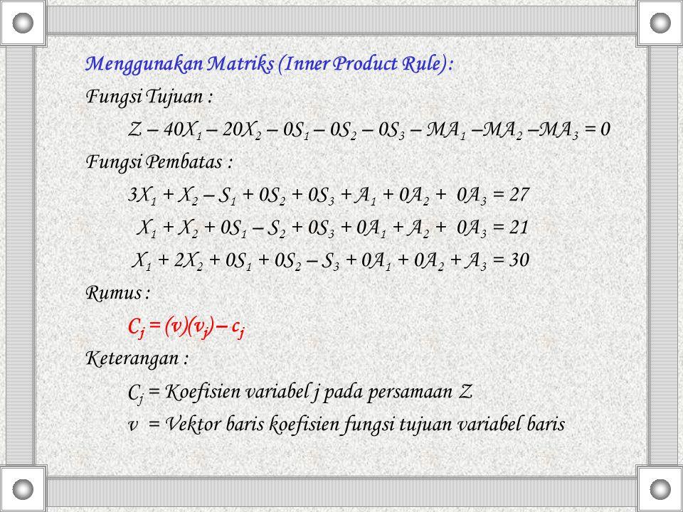Menggunakan Matriks (Inner Product Rule) : Fungsi Tujuan : Z – 40X 1 – 20X 2 – 0S 1 – 0S 2 – 0S 3 – MA 1 –MA 2 –MA 3 = 0 Fungsi Pembatas : 3X 1 + X 2