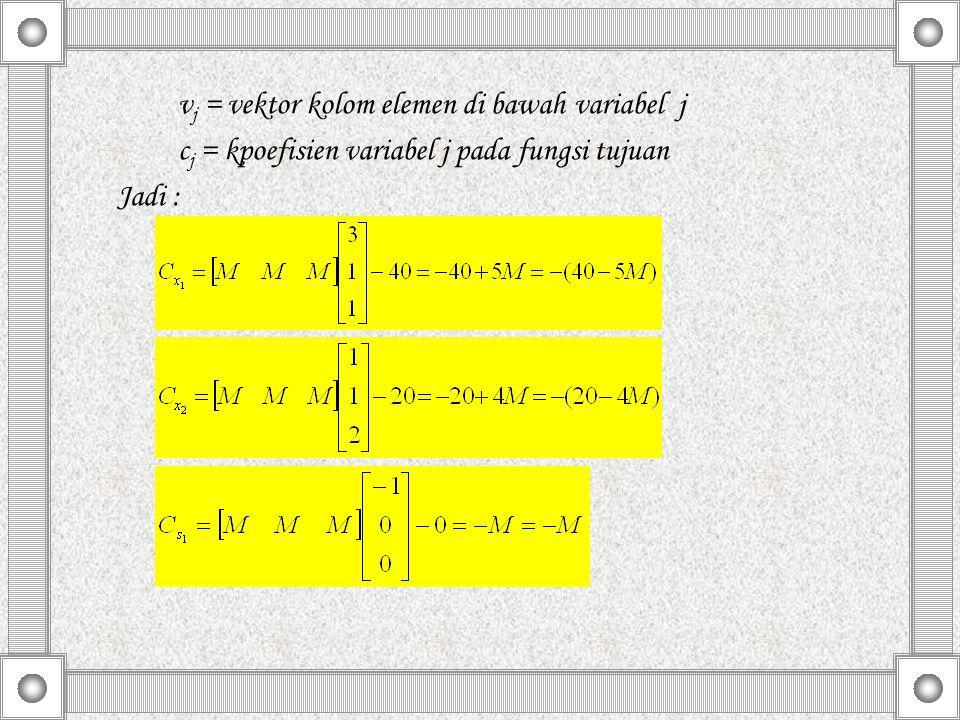 v j = vektor kolom elemen di bawah variabel j c j = kpoefisien variabel j pada fungsi tujuan Jadi :