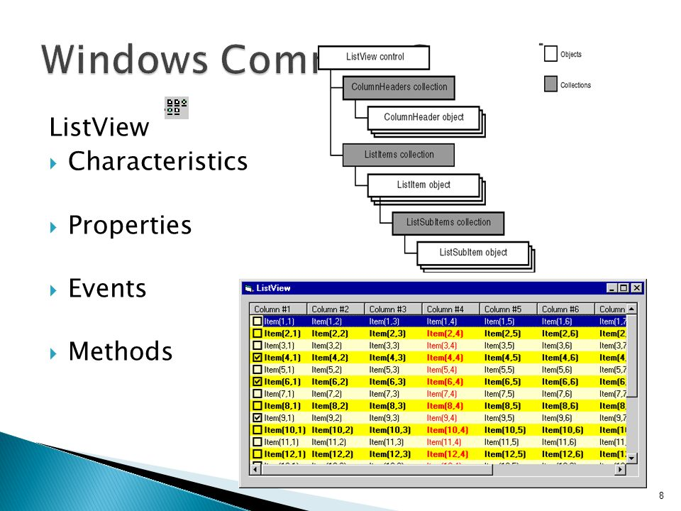 ListView  Characteristics  Properties  Events  Methods 8
