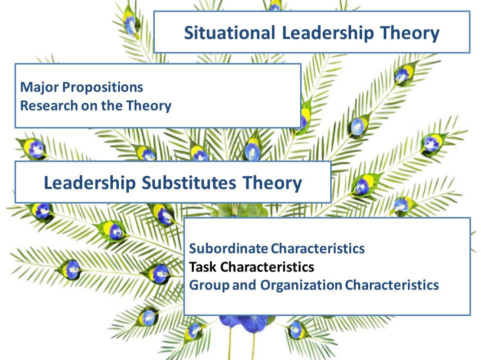 Situational Leadership Theory Major Propositions Research on the Theory Leadership Substitutes Theory Subordinate Characteristics Task Characteristics