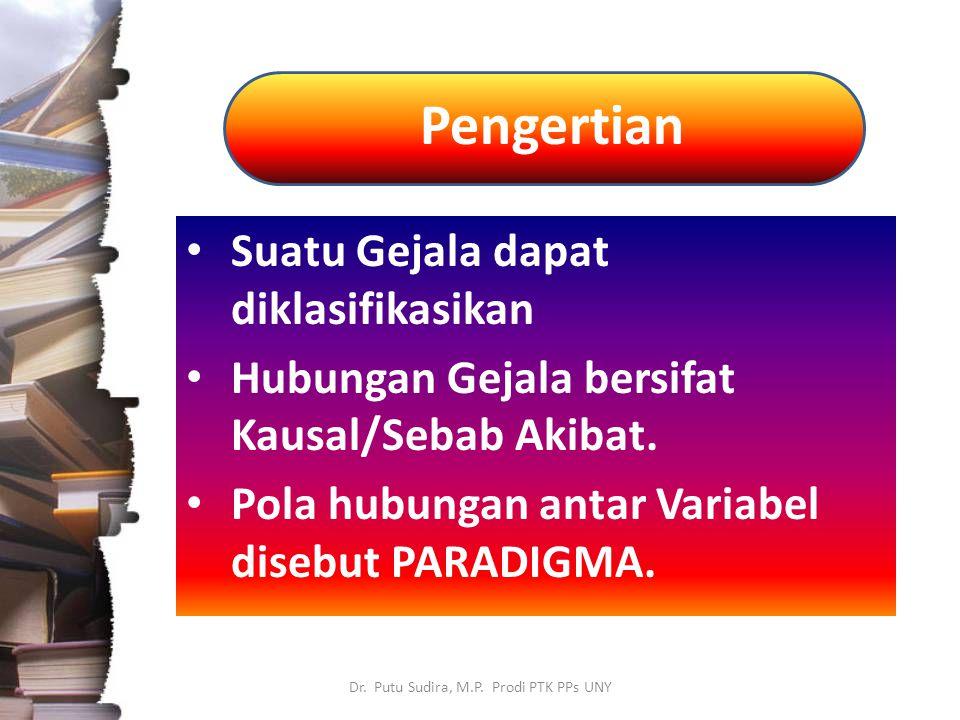 Pengertian Dr. Putu Sudira, M.P. Prodi PTK PPs UNY Suatu Gejala dapat diklasifikasikan Hubungan Gejala bersifat Kausal/Sebab Akibat. Pola hubungan ant