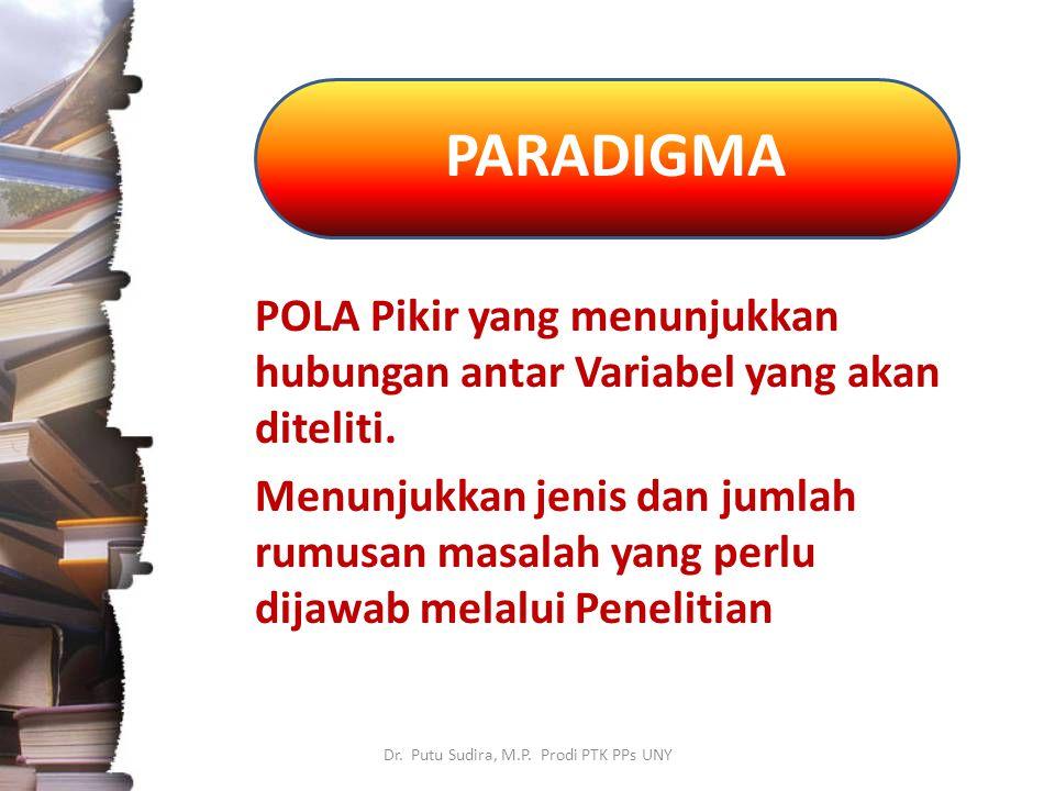 PARADIGMA Dr. Putu Sudira, M.P. Prodi PTK PPs UNY POLA Pikir yang menunjukkan hubungan antar Variabel yang akan diteliti. Menunjukkan jenis dan jumlah