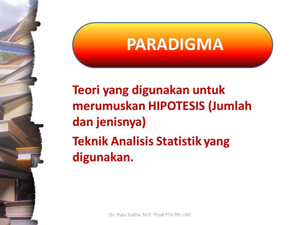 PARADIGMA Dr. Putu Sudira, M.P. Prodi PTK PPs UNY Teori yang digunakan untuk merumuskan HIPOTESIS (Jumlah dan jenisnya) Teknik Analisis Statistik yang