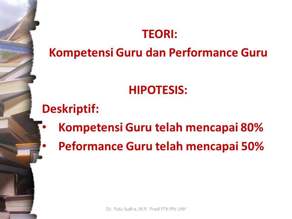 MACAM-MACAM VARIABEL Dr. Putu Sudira, M.P. Prodi PTK PPs UNY TEORI: Kompetensi Guru dan Performance Guru HIPOTESIS: Deskriptif: Kompetensi Guru telah