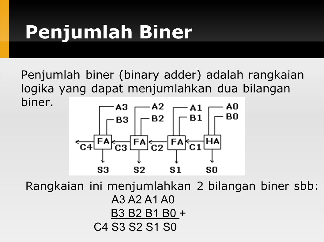 Penjumlah Biner Penjumlah biner (binary adder) adalah rangkaian logika yang dapat menjumlahkan dua bilangan biner. Rangkaian ini menjumlahkan 2 bilang
