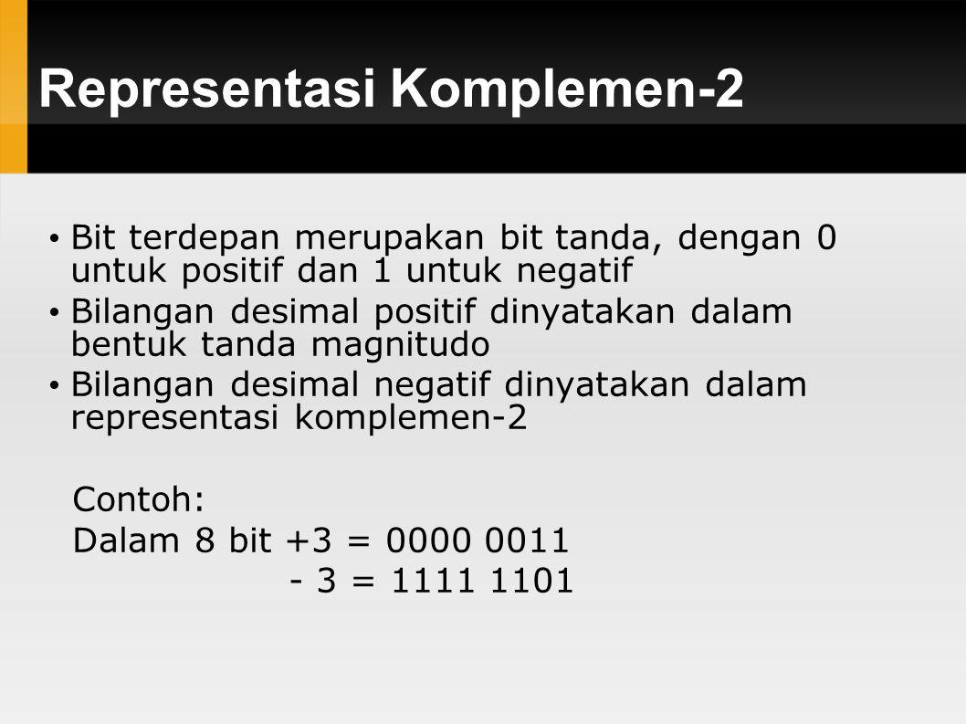 Representasi Komplemen-2 Bit terdepan merupakan bit tanda, dengan 0 untuk positif dan 1 untuk negatif Bilangan desimal positif dinyatakan dalam bentuk tanda magnitudo Bilangan desimal negatif dinyatakan dalam representasi komplemen-2 Contoh: Dalam 8 bit +3 = 0000 0011 - 3 = 1111 1101