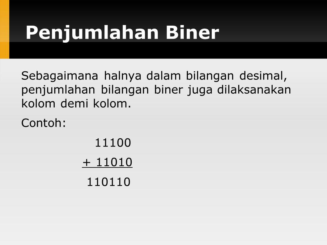 Penjumlahan Biner Sebagaimana halnya dalam bilangan desimal, penjumlahan bilangan biner juga dilaksanakan kolom demi kolom. Contoh: 11100 + 11010 1101