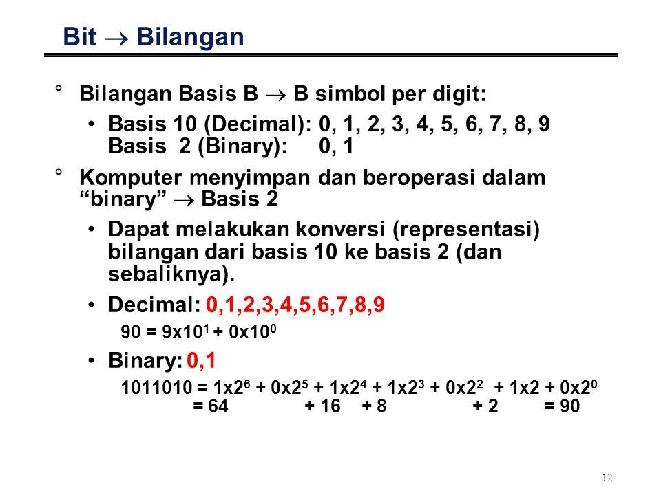 12 Bit  Bilangan °Bilangan Basis B  B simbol per digit: Basis 10 (Decimal): 0, 1, 2, 3, 4, 5, 6, 7, 8, 9 Basis 2 (Binary):0, 1 °Komputer menyimpan d