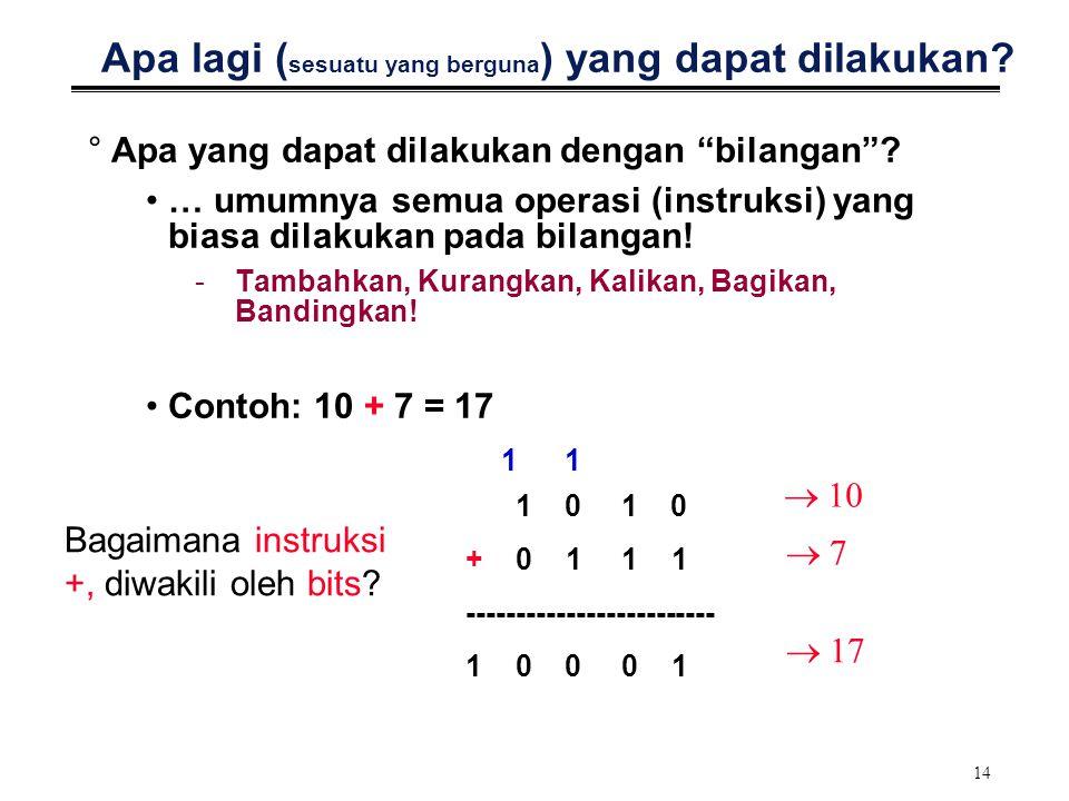 """14 Apa lagi ( sesuatu yang berguna ) yang dapat dilakukan? °Apa yang dapat dilakukan dengan """"bilangan""""? … umumnya semua operasi (instruksi) yang biasa"""