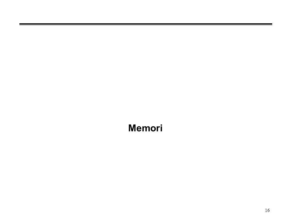 16 Memori