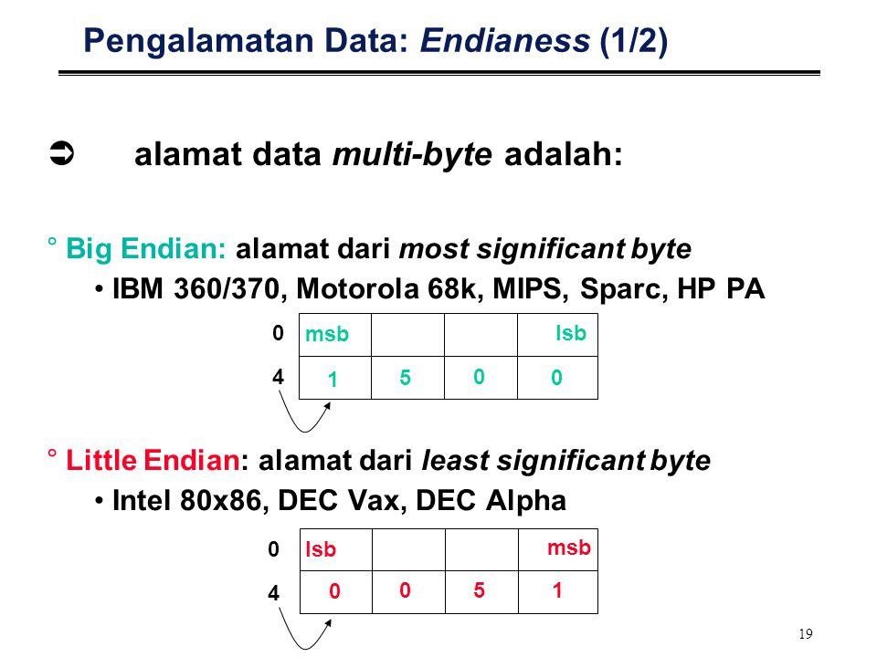 19 Pengalamatan Data: Endianess (1/2)  alamat data multi-byte adalah: °Big Endian: alamat dari most significant byte IBM 360/370, Motorola 68k, MIPS,
