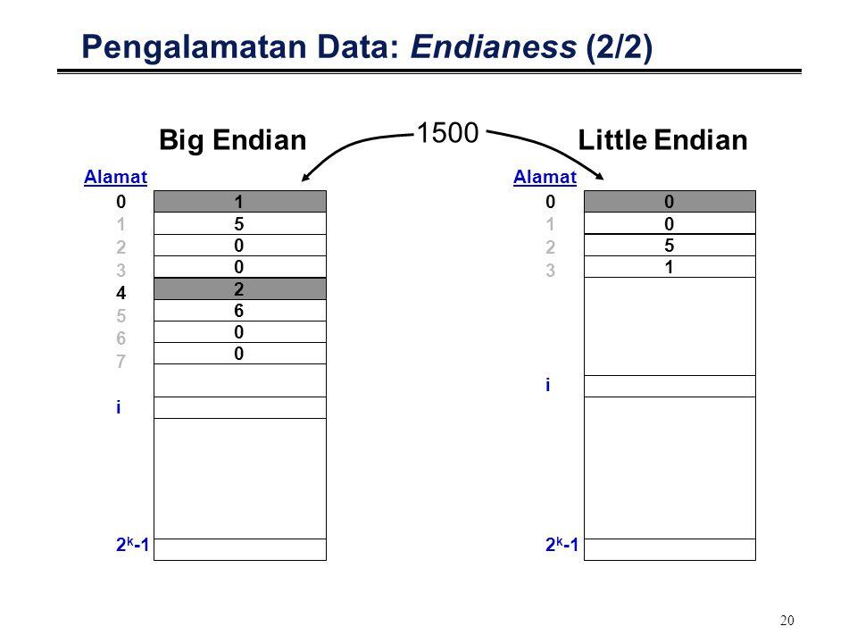 20 Pengalamatan Data: Endianess (2/2) 0 1 2 3 4 5 6 7 i 2 k -1 1 Alamat 5 0 0 Big Endian 0 1 2 3 i 2 k -1 0 Alamat 0 5 1 Little Endian 1500 2 6 0 0