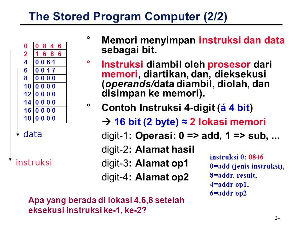 24 The Stored Program Computer (2/2) °Memori menyimpan instruksi dan data sebagai bit. °Instruksi diambil oleh prosesor dari memori, diartikan, dan, d
