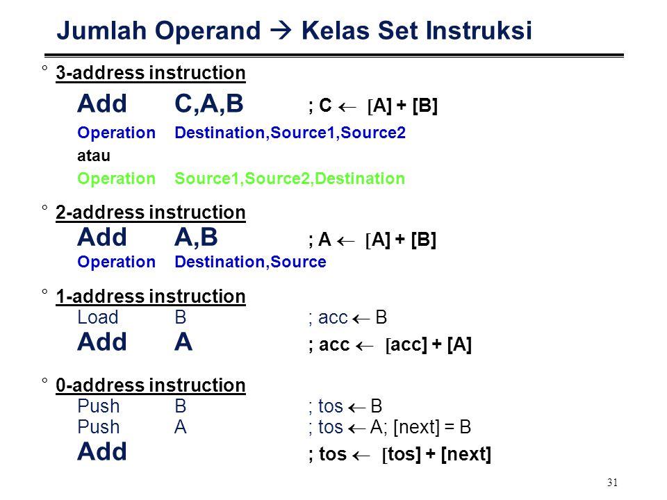 31 Jumlah Operand  Kelas Set Instruksi °3-address instruction AddC,A,B ; C  A] + [B] OperationDestination,Source1,Source2 atau OperationSource1,S