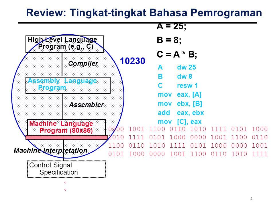 4 Review: Tingkat-tingkat Bahasa Pemrograman High Level Language Program (e.g., C) Assembly Language Program Machine Language Program (80x86) Control