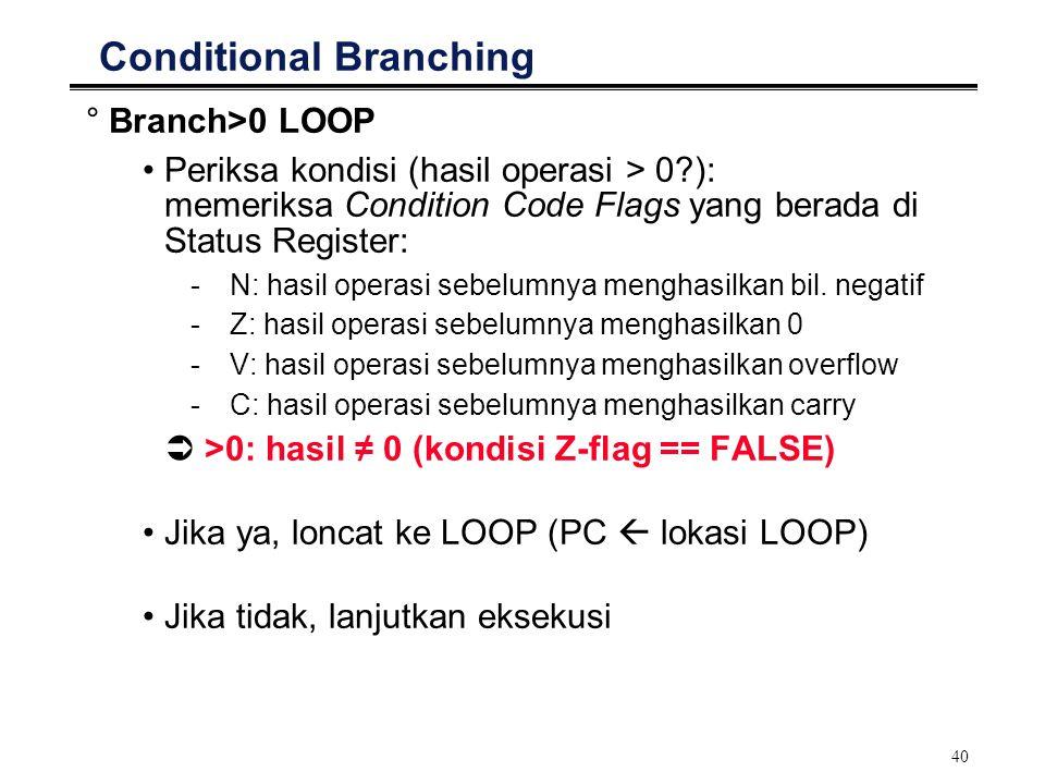 40 Conditional Branching °Branch>0 LOOP Periksa kondisi (hasil operasi > 0?): memeriksa Condition Code Flags yang berada di Status Register: -N: hasil