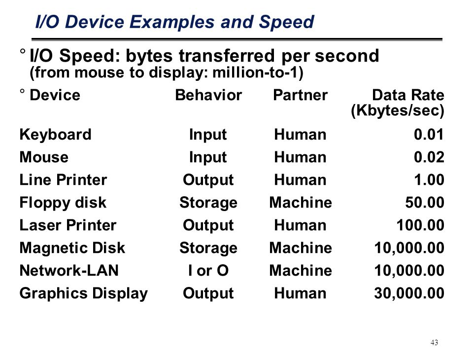 43 I/O Device Examples and Speed °I/O Speed: bytes transferred per second (from mouse to display: million-to-1) °DeviceBehaviorPartner Data Rate (Kbyt