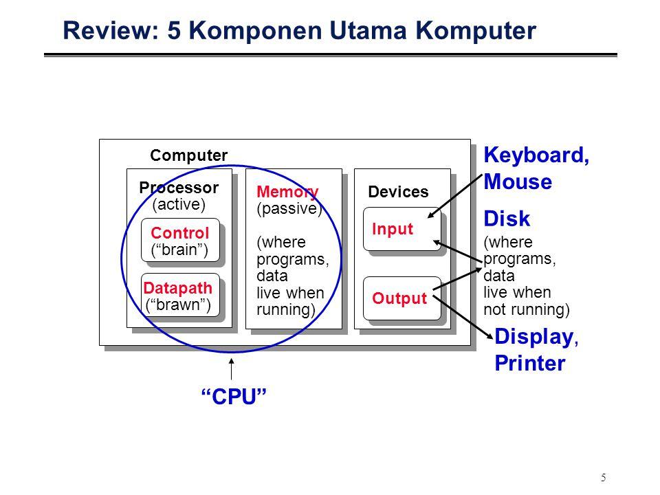 "5 Review: 5 Komponen Utama Komputer Processor (active) Computer Control (""brain"") Datapath (""brawn"") Memory (passive) (where programs, data live when"