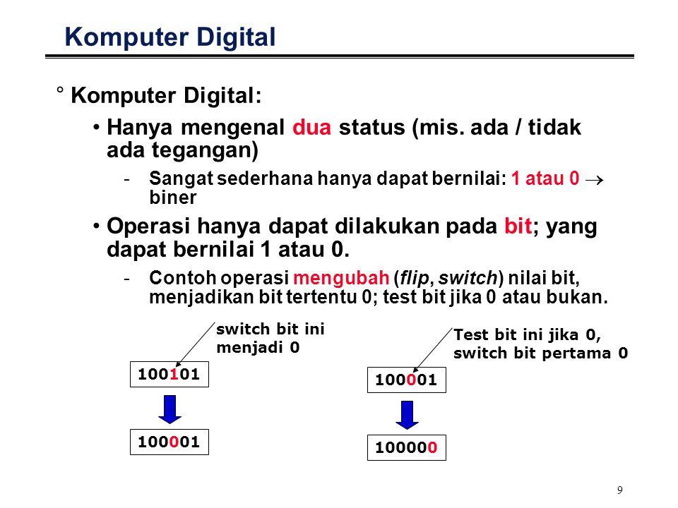 9 °Komputer Digital: Hanya mengenal dua status (mis. ada / tidak ada tegangan) -Sangat sederhana hanya dapat bernilai: 1 atau 0  biner Operasi hanya