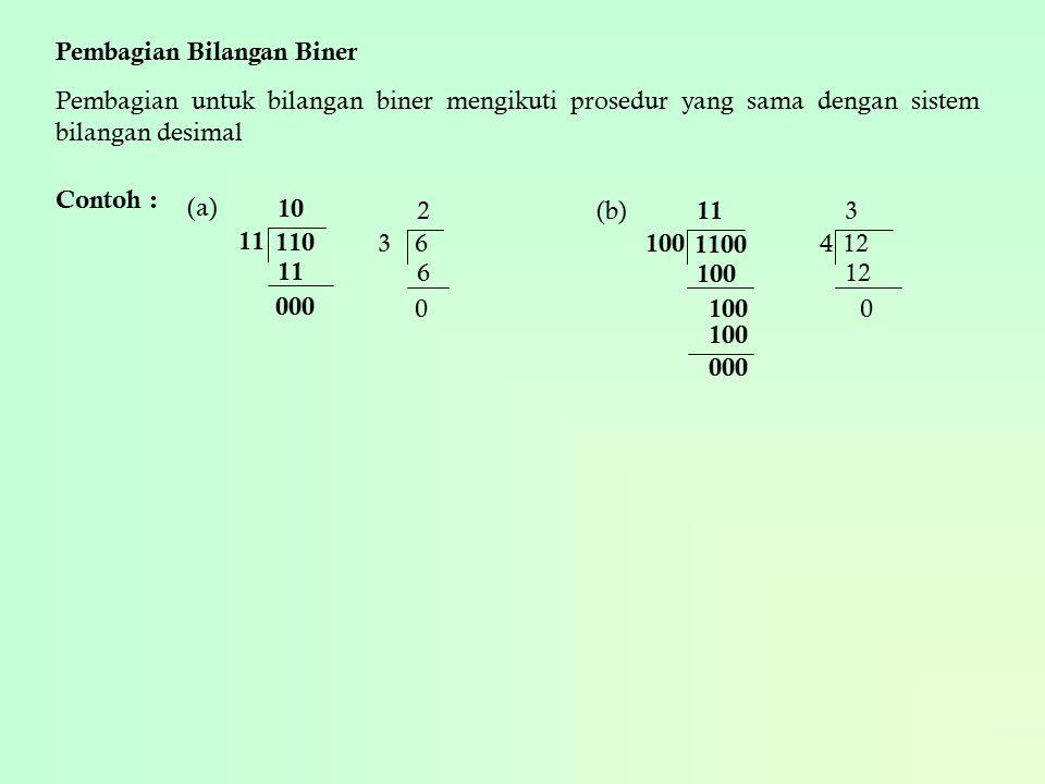 Pembagian Bilangan Biner Pembagian untuk bilangan biner mengikuti prosedur yang sama dengan sistem bilangan desimal Contoh : (a) (b) 110 11 000 10 110
