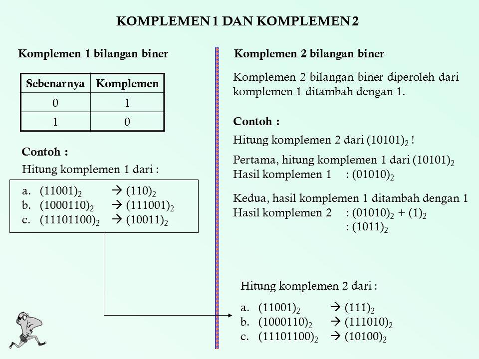 KOMPLEMEN 1 DAN KOMPLEMEN 2 Komplemen 1 bilangan biner SebenarnyaKomplemen 01 10 Contoh : Hitung komplemen 1 dari : a.(11001) 2  (110) 2 b.(1000110)