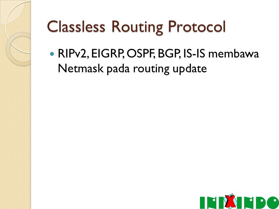 ISP mengelola IP Address 202.159.16.0/26 202.159.16.64/26 202.159.16.128/26 202.159.16.192/26