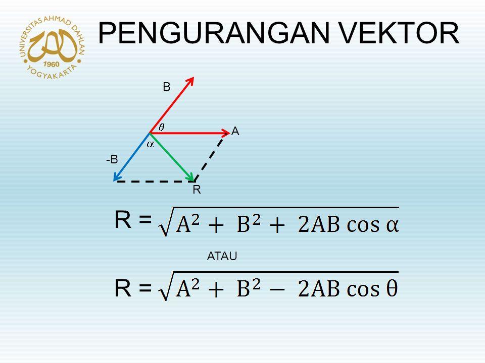 PENGURANGAN VEKTOR   -B A B R R = ATAU R =
