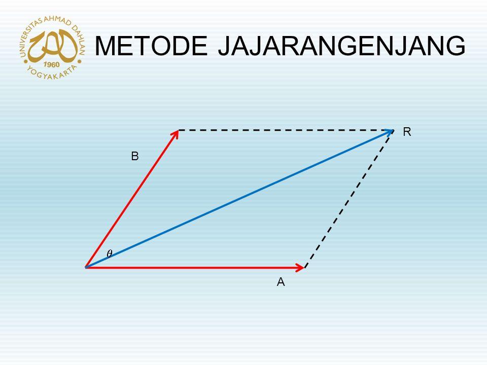 METODE JAJARANGENJANG  B A R