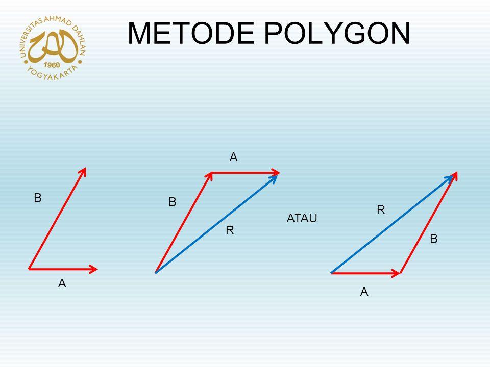 METODE POLYGON R R B B B A A A ATAU