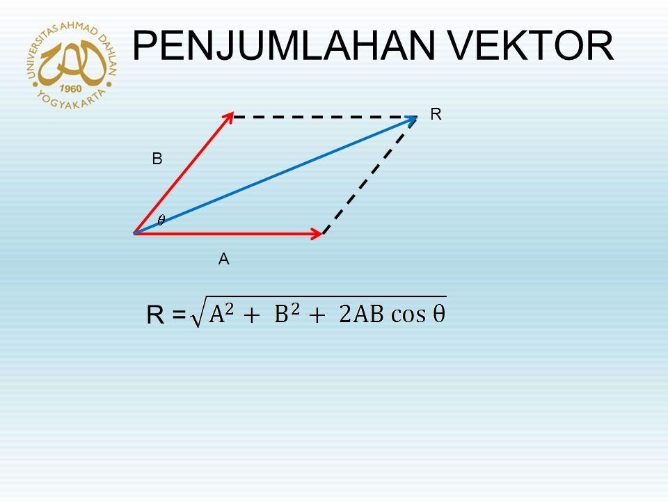 PENJUMLAHAN VEKTOR R  B A R =