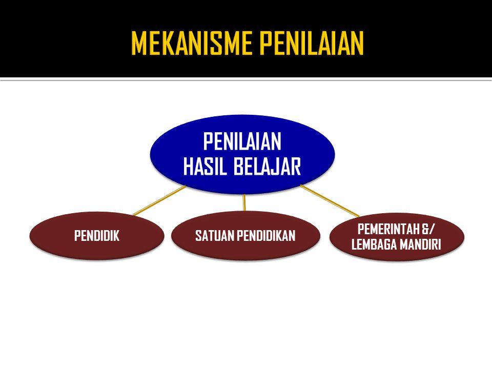 PENILAIAN HASIL BELAJAR SATUAN PENDIDIKAN PEMERINTAH &/ LEMBAGA MANDIRI PENDIDIK