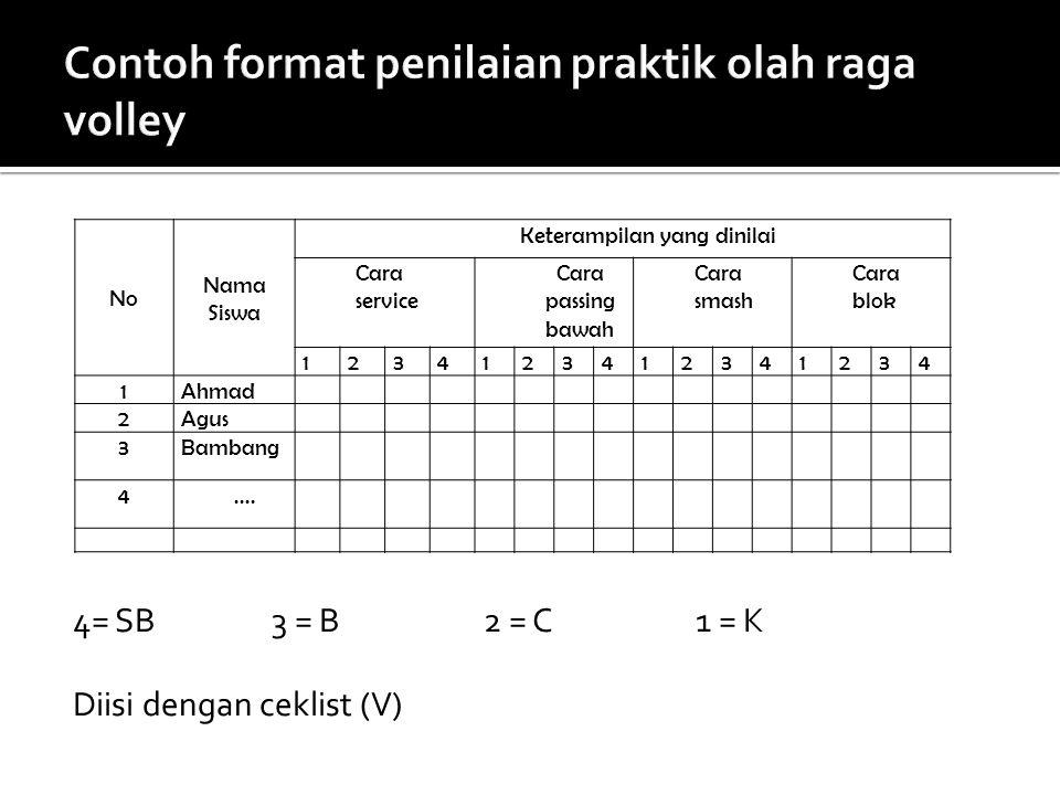 4= SB3 = B2 = C 1 = K Diisi dengan ceklist (V) No Nama Siswa Keterampilan yang dinilai Cara service Cara passing bawah Cara smash Cara blok 1234123412