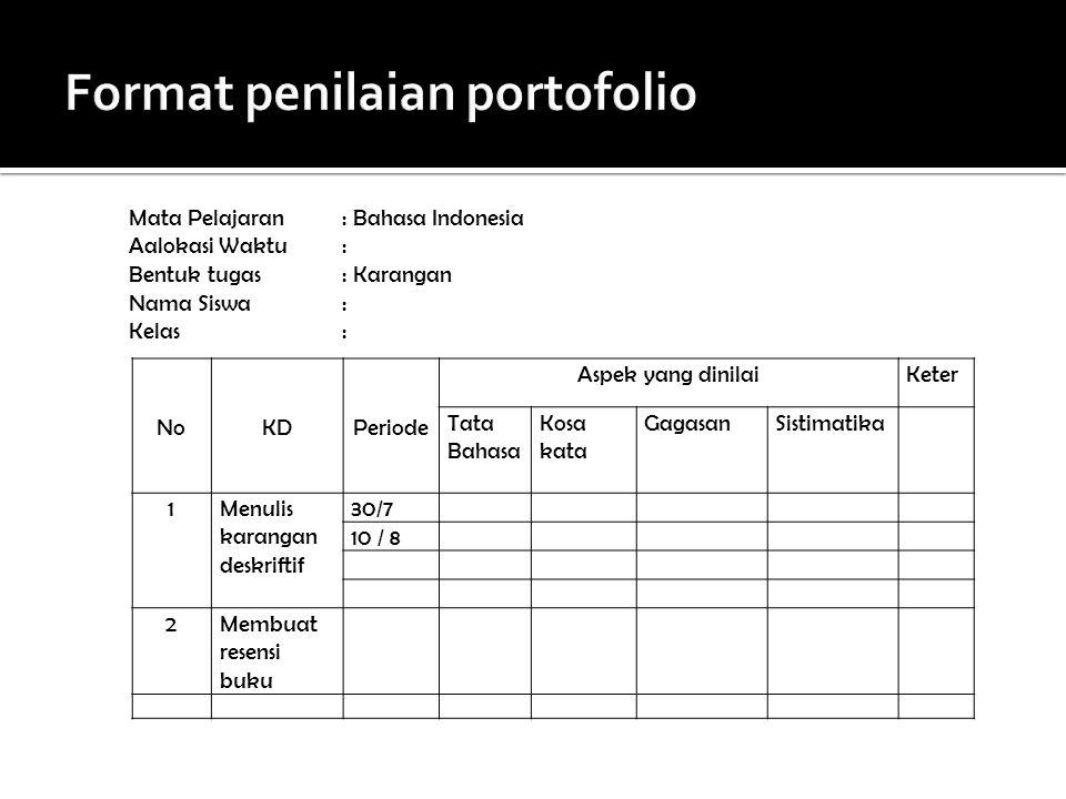 Mata Pelajaran: Bahasa Indonesia Aalokasi Waktu: Bentuk tugas: Karangan Nama Siswa: Kelas: NoKDPeriode Aspek yang dinilaiKeter Tata Bahasa Kosa kata G