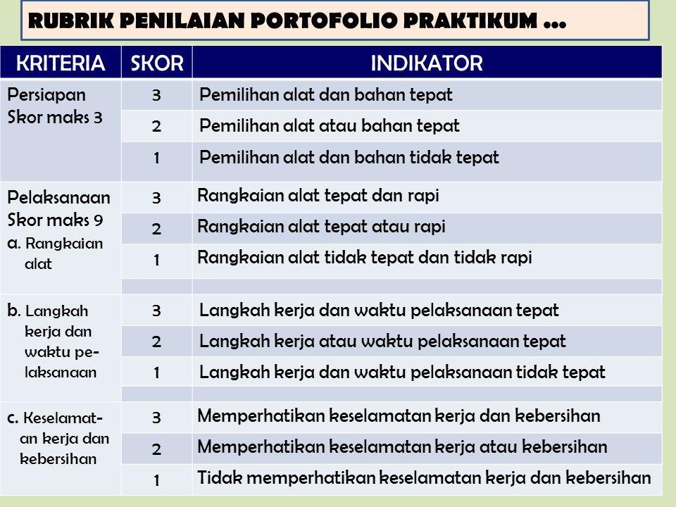RUBRIK PENILAIAN PORTOFOLIO PRAKTIKUM... KRITERIASKORINDIKATOR Persiapan Skor maks 3 3Pemilihan alat dan bahan tepat 2Pemilihan alat atau bahan tepat