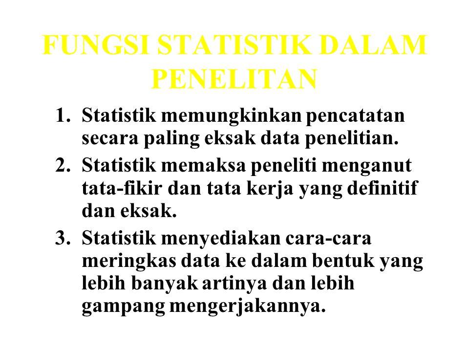 FUNGSI STATISTIK DALAM PENELITAN 1.Statistik memungkinkan pencatatan secara paling eksak data penelitian. 2.Statistik memaksa peneliti menganut tata-f