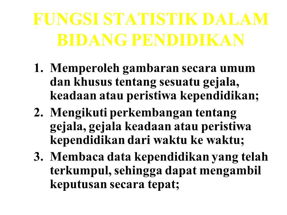 FUNGSI STATISTIK DALAM BIDANG PENDIDIKAN 1.Memperoleh gambaran secara umum dan khusus tentang sesuatu gejala, keadaan atau peristiwa kependidikan; 2.M