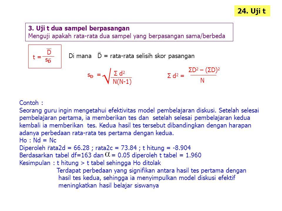 24. Uji t 3. Uji t dua sampel berpasangan Menguji apakah rata-rata dua sampel yang berpasangan sama/berbeda t = D sDsD Di mana D = rata-rata selisih s
